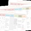 Programmation P5 - 2019-2020 - VIE DE MAITRESSE blog